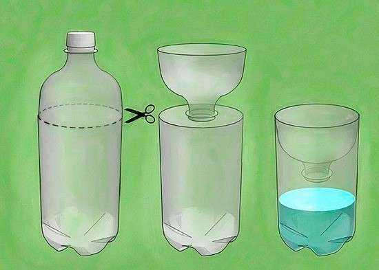 Ловушка для мушек. Ловушка для мух своими руками стоит ли результат затраченных усилий Ловушка-бутылка для мух и плодовых мушек